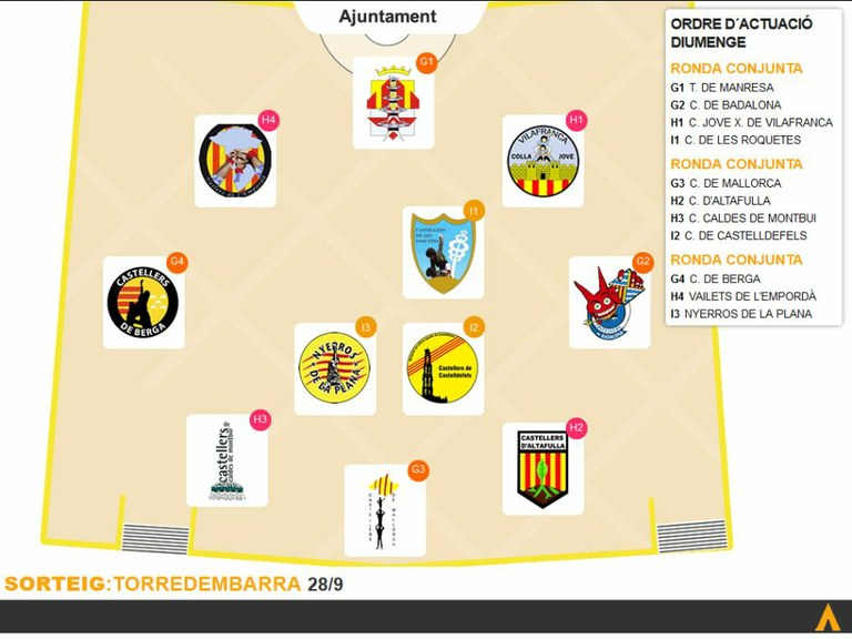 Torredembarra dóna el tret de sortida al XXV Concurs de Castells