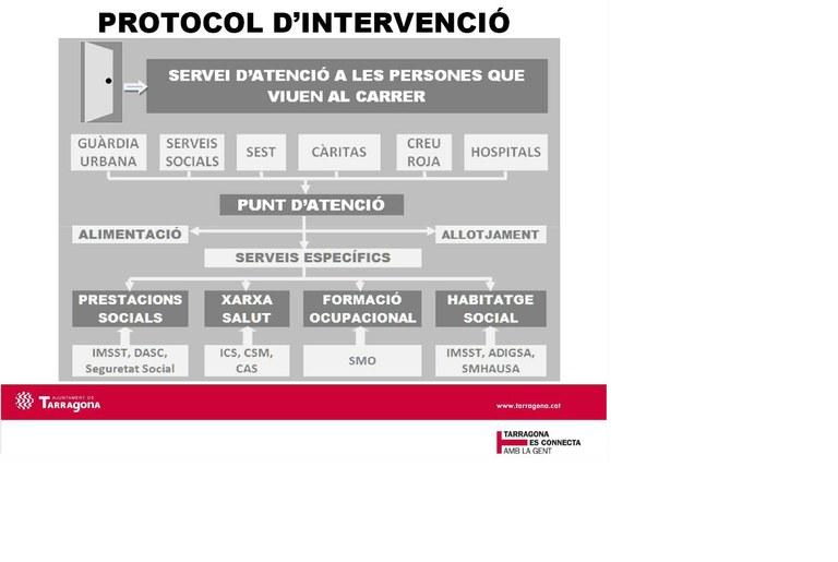 L'Ajuntament de Tarragona gestionarà directament el servei d'atenció a les persones sense sostre