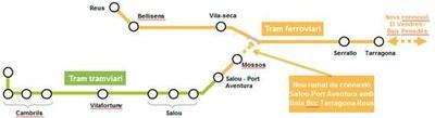 Nova línia tren-tramvia Camp de Tarragona