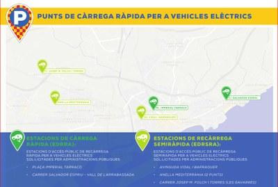 Aparcaments TGN adjudica la instal·lació de sis noves estacions de recàrrega de vehicles elèctrics