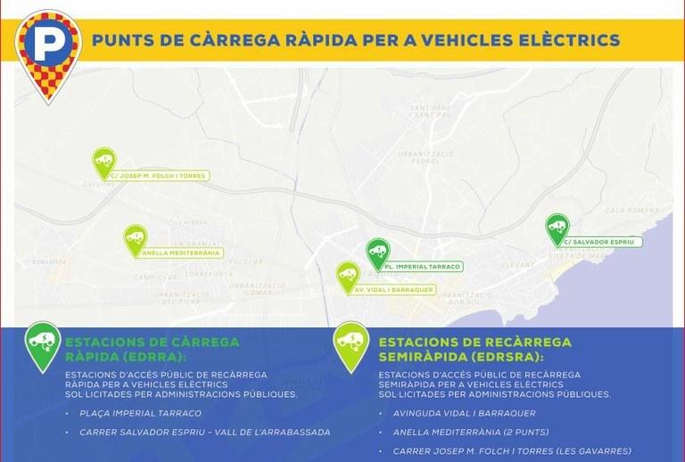Dilluns s'inicia la instal·lació de sis nous punts de recàrrega per a vehicles elèctrics a Tarragona